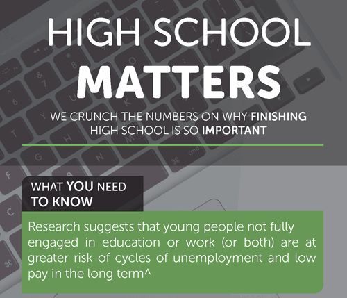 upskilled's high school matters infographic